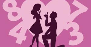 ქორწინებაში შეთავსება დაბადების თარიღის მიხედვით - შეამოწმეთ