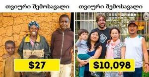 როგორ ცხოვრობენ მდიდარი და ღარიბი ადამიანები მთელ მსოფლიოში