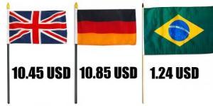 რამდენი დოლარით ფასდება 1 საათიანი მუშაობა მსოფლიოს სხვადასხვა ქვეყნებში?