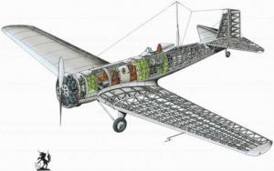 30-იანი წლების სამოქალაქო თვითმფრინავები