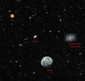ჩვენი მთვარე მარტო არ არის, დედამიწის ორი ახალი თანამგზავრის არსებობა დაადასტურდა
