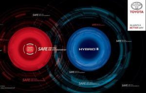 ტოიოტას უსაფრთხოების სისტემა და ჰიბრიდული ტექნოლოგია