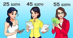დანაზოგის გაზრდის 5 გზა, რომელსაც ყველა იაპონური ოჯახი იყენებს