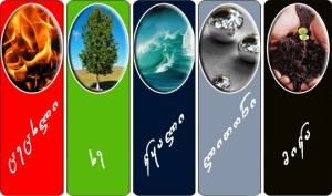 «5 ელემენტი»  – ყველაზე ზუსტი ჰოროსკოპი (დაბადების წლის მიხედვით)