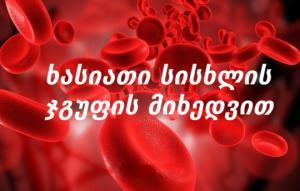 მითხარი შენი  სისხლის ჯგუფი და გეტყვი ვინ ხარ შენ