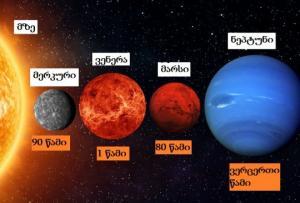 რამდენ ხანს გაძლებდა ადამიანი მზის სისტემის პლანეტებზე