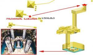 მიწისქვეშა ქალაქი პირამიდებთან და ქვის სარკოფაგების საიდუმლო