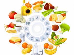 ჯანმრთელობა და ვიტამინები