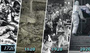 100 წელიწადში ერთელ დედამიწაზე ჩნდება მომაკვდინებელი ავადმყოფობა, დამთხვევაა?