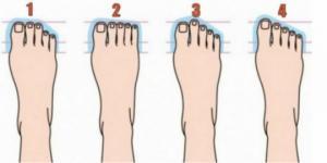 სახალისო სამედიცინო ტესტი - გაიგე პიროვნების ხასიათი ფეხის თითების მიხედვით