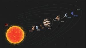 რას უნდა ველოდოთ ივლისში მიმდინარე პლანეტების აღლუმისგან?