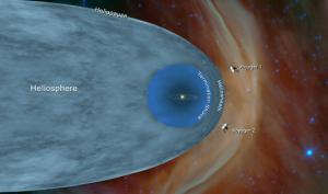 ნასას ხომალდმა მზის სისტემა დატოვა და ვარსკვლავთშორის სივრცეში გადავიდა