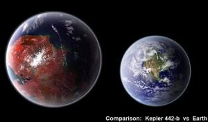 არსებობს დედამიწის მსგავსი სხვა პლანეტა?
