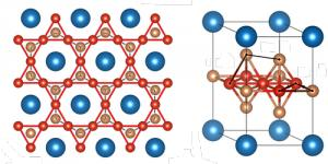 2-განზომილებიანი მეტალური შენაერთის ზეგამტარული სიურპრიზი