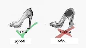 როგორ მივხვდეთ 2 წამში კომფორტული იქნება თუ არა ახალი ფეხსაცმელი - ეს ყველამ უნდა იცოდეს!