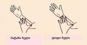 გაიზომეთ თქვენი ხელი და ამით ბევრ საინტერესოს გაიგებთ საკუთარ თავზე!