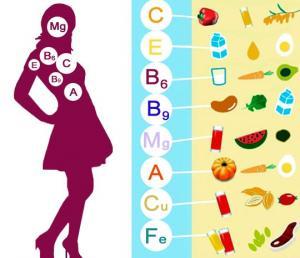მარტივი ტესტი, იმის გასარკვევად, თუ კონკრეტულად რომელი ვიტამინის ნაკლებობას განიცდის  ორგანიზმი