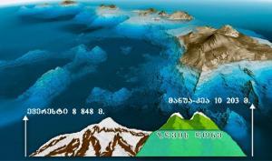 12 მითი დედამიწის შესახებ
