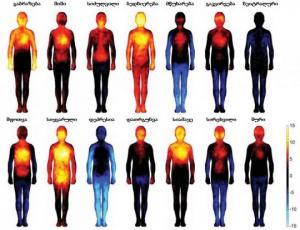 აი,რა გავლენას ახდენს ემოციები ჩვენს სხეულზე -ეს უნდა იცოდეთ!