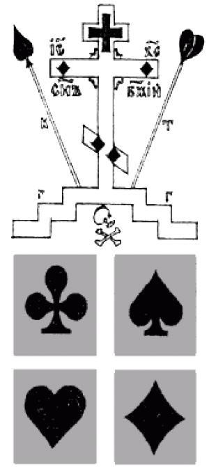 რატომ ითვლება ბანქოს (კარტის) თამაში მკრეხელობად? ეს ყველა მართმადიდებელმა უნდა იცოდეს !