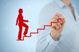 მოტივაცია და კარიერული წარმატება