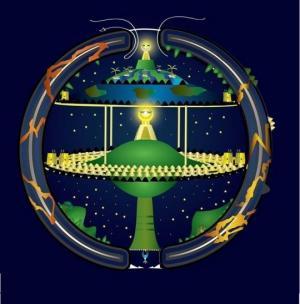 გნოსტიკური ქრისტიანობა, არქონტები, ეთეროდინამიკა და ფუღურო დედამიწის ჰიპოთეზა