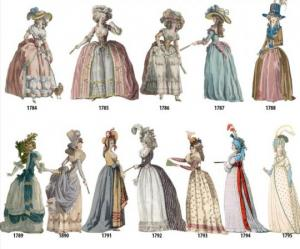 როგორ იცვლებოდა ქალების სამოსი 1784 წლიდან 1970 წლამდე.