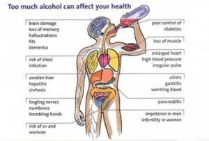 19 ქვეყანაში გამოიკვლიეს 600 000-ზე მეტი ადამიანი: დღეში 1 ჭიქა ალკოჰოლი სიცოცხლეს ამცირებს!