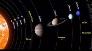 კოსმოსი - გაიგეთ ყველაფერი მზის სისტემის შესახებ