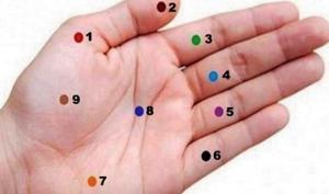 ამ წერტილებს თუ დააჭერთ, 5 წუთში იგრძნობთ  შედეგს