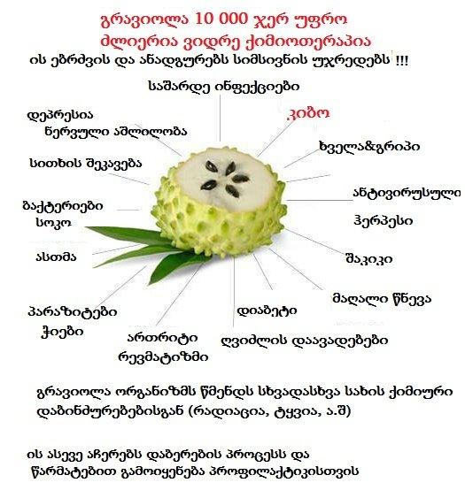 ტროპიკული ხილი,  რომელიც ებრძვის უამრავ დაავადებას