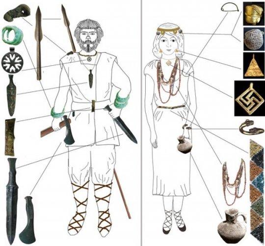 იბერო-კოლხური ცივილიზაცია - სამხრეთ ევროპის,  წინა აზიისა და კავკასიის უძველესი მოსახლეობა