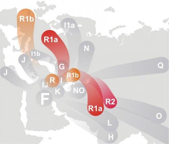 კავკასიიდან და მცირე აზიიდან R,  R1a-ს,  R1b-ს და R2-ის სხვადასხვა მიმართულებით გავრცელება