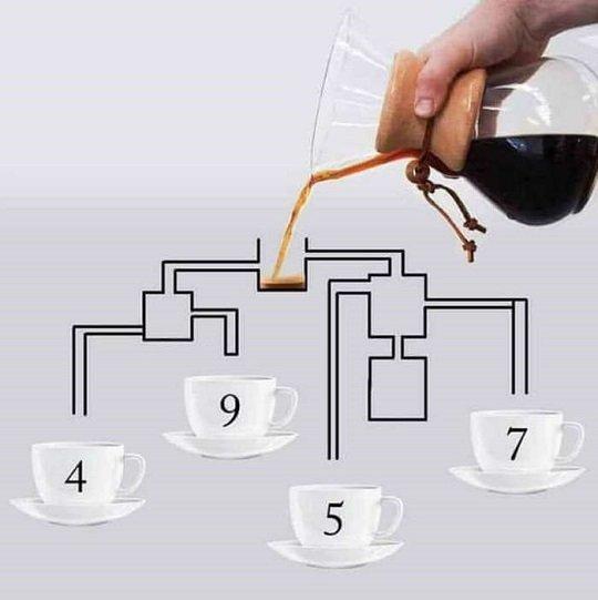 თქვენ შეგიძლიათ მიხვდეთ, რომელი ყავის ჭიქა აივსება პირველი?