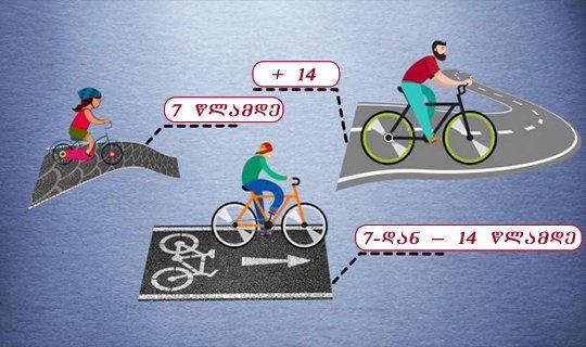 ველოსიპედიც ტრანსპორტია! 15 მიზეზი იმისა, თუ რატომ უნდა გადავსხდეთ ველოსიპედებზე
