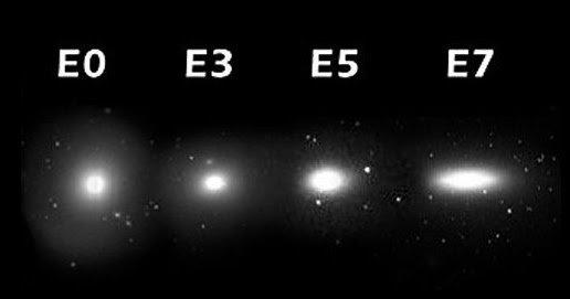 ელიფსური გალაქტიკები