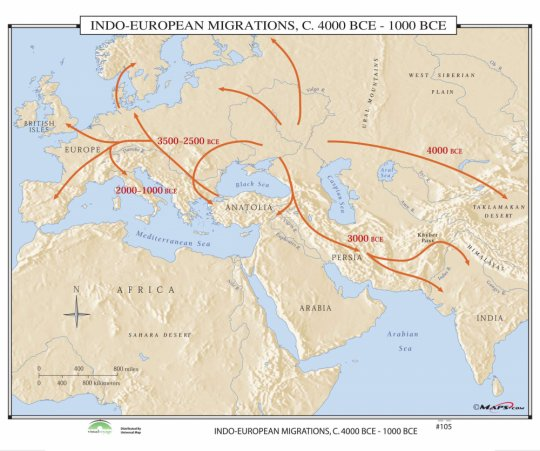 ინდო-ევროპული მიგრაციები რუსეთის ტერიტორიიდან