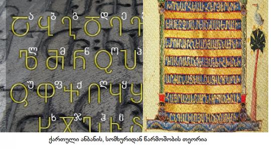 ქართული ანბანის სომხურიდან წარმომავლობის თეორია