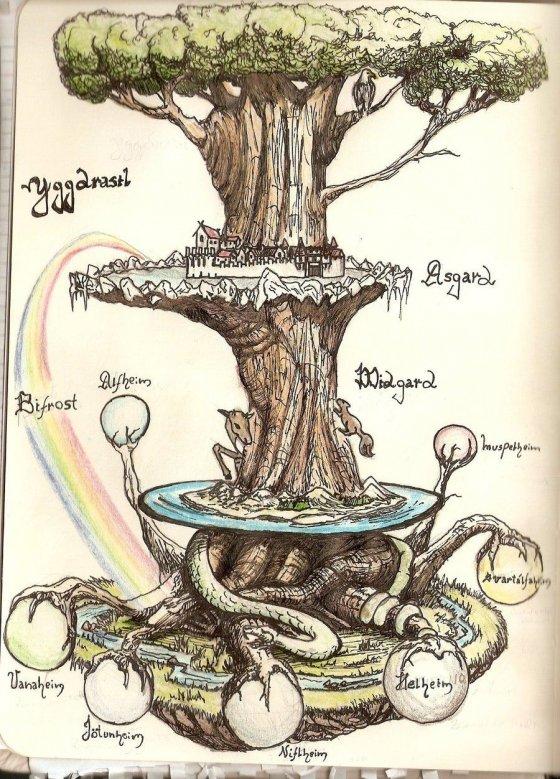 ნორდების ხე: იგდრასილის ხე