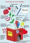 რატომ უნდა წაიკითხოთ წიგნები