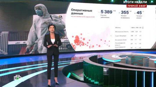 """რუსული 'НТВ""""-ს წამყვანის თქმით რუსეთში უკვე 40 000 ადამიანია კორონავირუსით დაღუპული"""