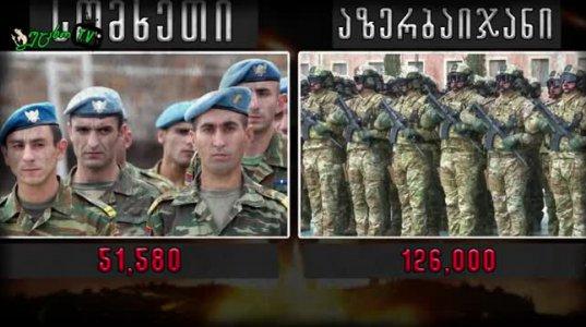სომხეთი VS აზერბაიჯანი (სამხედრო შედარება)